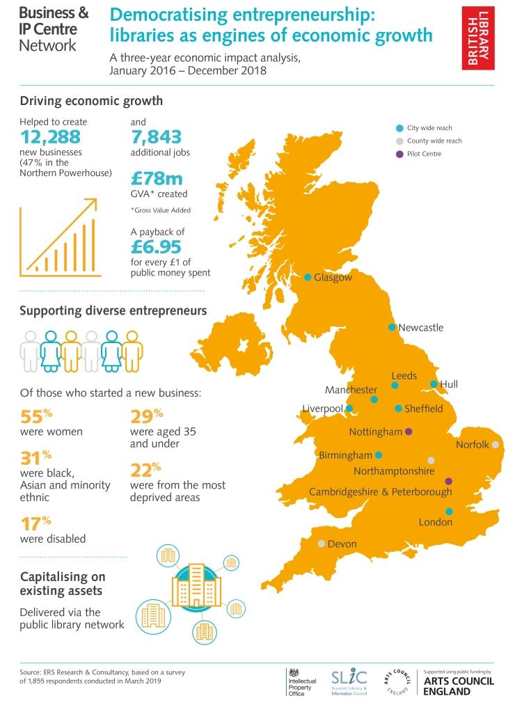 infographic-bipc-economic-impact-report.jpg